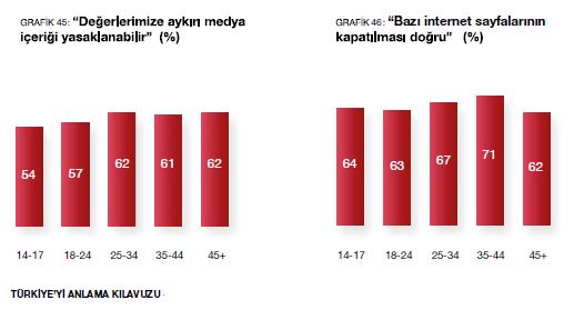 Türkiye'de Sansüre Bakış